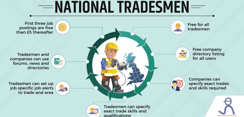 National Tradesmen